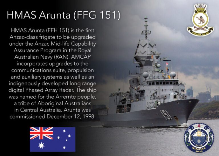 SAN DIEGO (Aug. 26, 2020) A photo illustration highlighting the participation of the Royal Australian Navy ship HMAS Arunta (FFG 151) in Exercise Rim of the Pacific 2020 (RIMPAC). Ten nations, 22 ships, one submarine, and more than 5,300 personnel are participating in RIMPAC from August 17 to 31 at sea around the Hawaiian Islands. RIMPAC is a biennial exercise designed to foster and sustain cooperative relationships, critical to ensuring the safety of sea lanes and security in support of a free and open Indo-Pacific region. The exercise is a unique training platform designed to enhance interoperability and strategic maritime partnerships. RIMPAC 2020 is the 27th exercise in the series that began in 1971. (U.S. Navy graphic illustration by Mass Communication Specialist 2nd Class Natalie M. Byers)